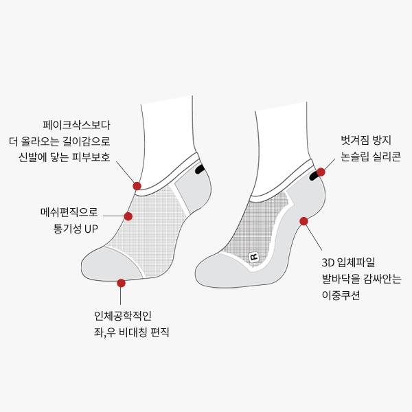 쿠션 러닝 세미 페이크삭스 화이트 / 남자 패션 정장 세미 덧신 양말